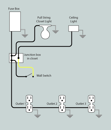 new outlet wiring diagram get free image about wiring diagram